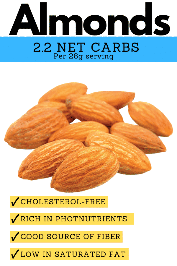 Almonds surrounded by reasons they're great for a low carb diet.