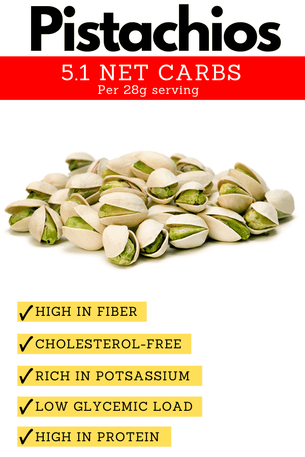 A pile of pistachios in they're shells, and text explaining why they're one of the worst nut for the keto diet.